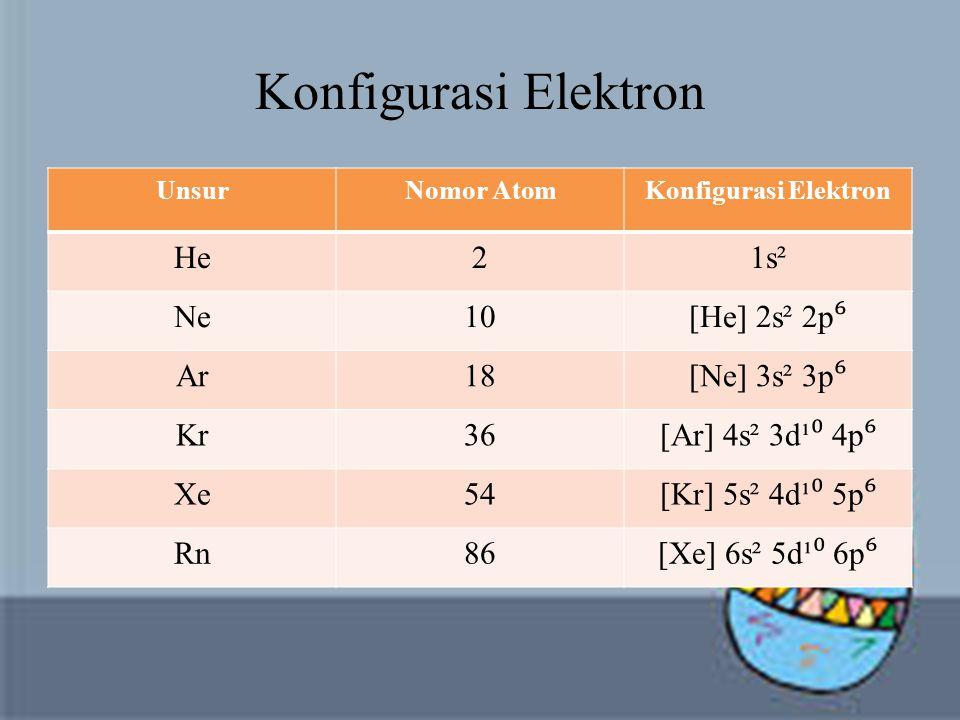 Konfigurasi Elektron He 2 1s² Ne 10 [He] 2s² 2p⁶ Ar 18 [Ne] 3s² 3p⁶ Kr